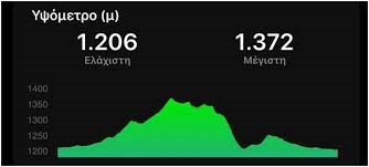 9th Xerolivado Trail Run 14km